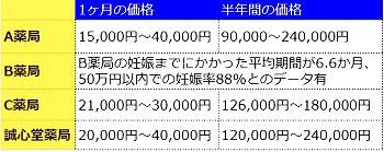 漢方薬価格表2